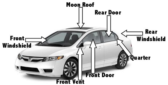 what type of glass diagram car glass diagram